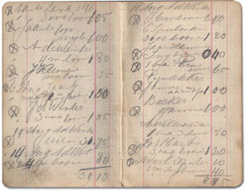 Dirk's grandfathers ledger - 1896